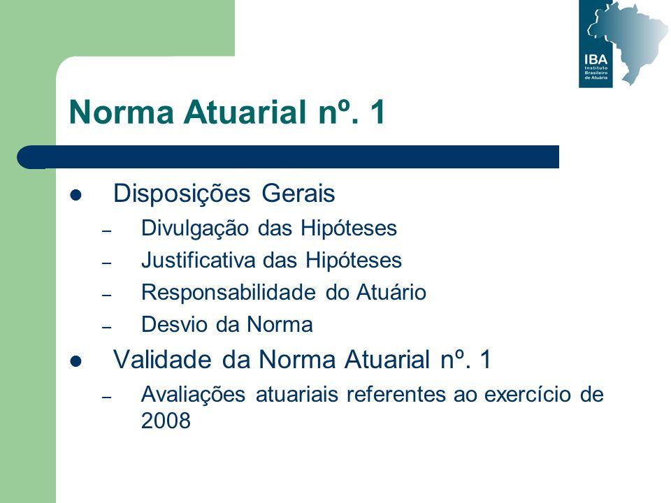Norma Atuarial nº. 1 Disposições Gerais – Divulgação das Hipóteses – Justificativa das Hipóteses – Responsabilidade do Atuário – Desvio da Norma Valid