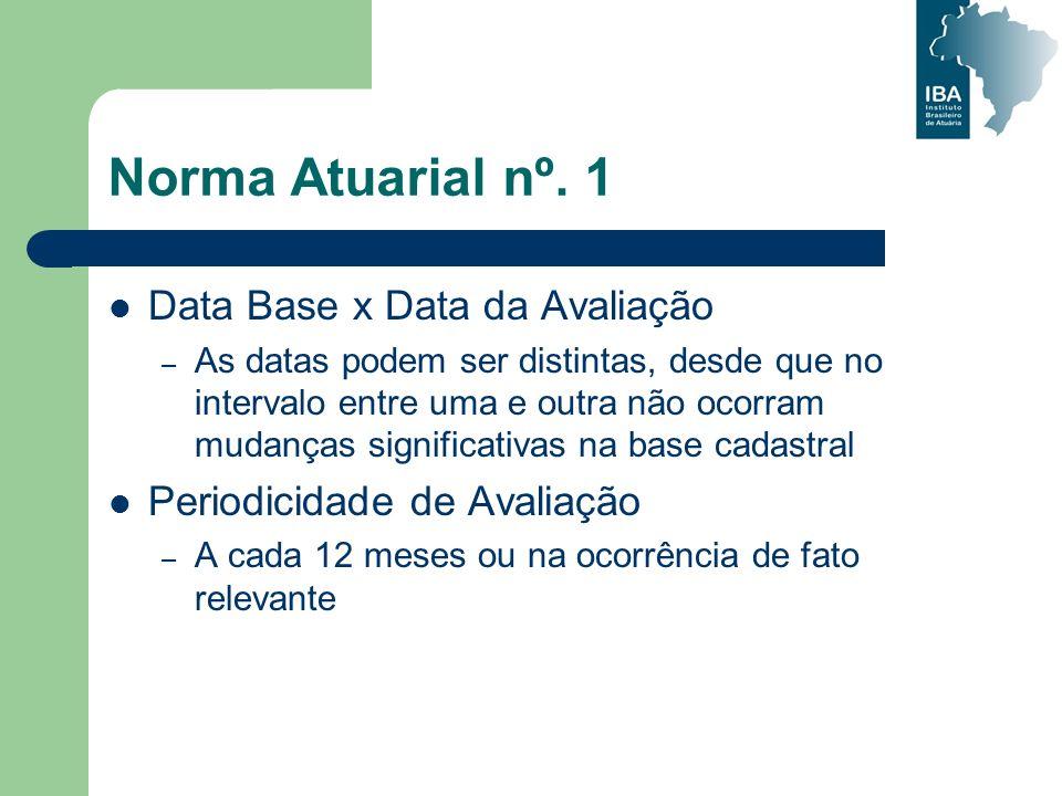 Norma Atuarial nº. 1 Data Base x Data da Avaliação – As datas podem ser distintas, desde que no intervalo entre uma e outra não ocorram mudanças signi