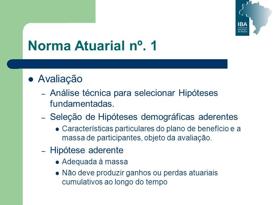 Norma Atuarial nº. 1 Avaliação – Análise técnica para selecionar Hipóteses fundamentadas. – Seleção de Hipóteses demográficas aderentes Característica