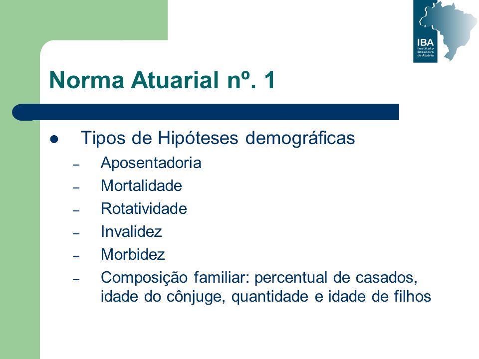 Norma Atuarial nº. 1 Tipos de Hipóteses demográficas – Aposentadoria – Mortalidade – Rotatividade – Invalidez – Morbidez – Composição familiar: percen