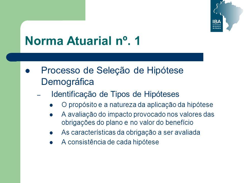 Norma Atuarial nº. 1 Processo de Seleção de Hipótese Demográfica – Identificação de Tipos de Hipóteses O propósito e a natureza da aplicação da hipóte