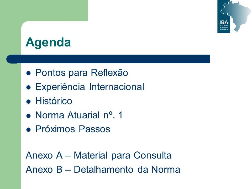 Agenda Pontos para Reflexão Experiência Internacional Histórico Norma Atuarial nº. 1 Próximos Passos Anexo A – Material para Consulta Anexo B – Detalh