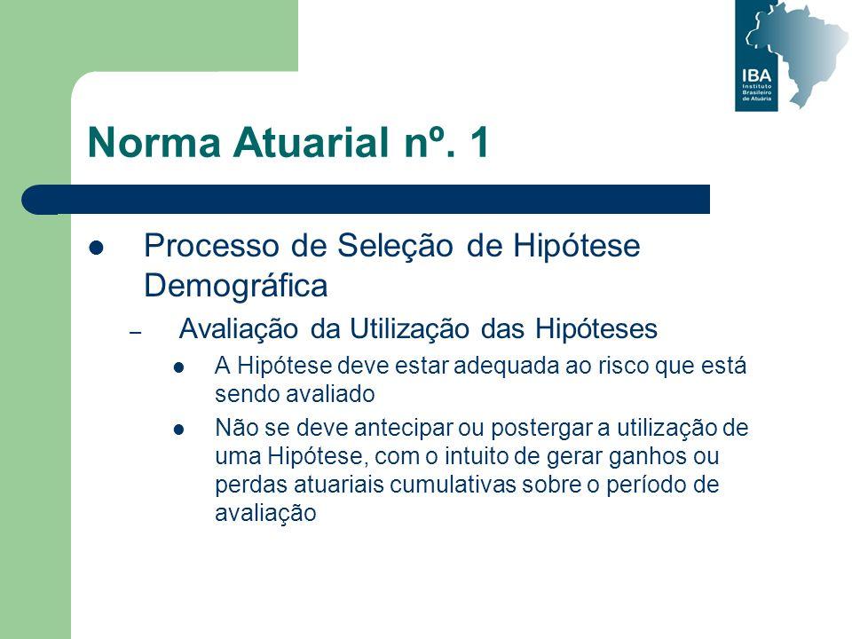 Norma Atuarial nº. 1 Processo de Seleção de Hipótese Demográfica – Avaliação da Utilização das Hipóteses A Hipótese deve estar adequada ao risco que e