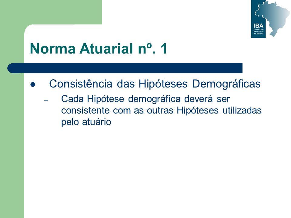 Norma Atuarial nº. 1 Consistência das Hipóteses Demográficas – Cada Hipótese demográfica deverá ser consistente com as outras Hipóteses utilizadas pel