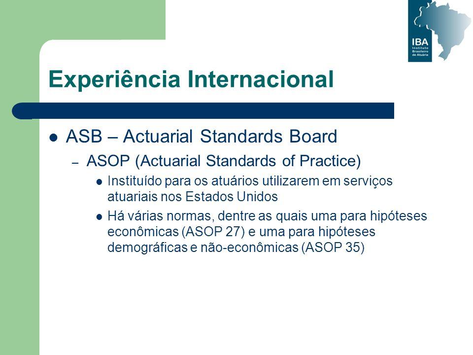 Experiência Internacional ASB – Actuarial Standards Board – ASOP (Actuarial Standards of Practice) Instituído para os atuários utilizarem em serviços