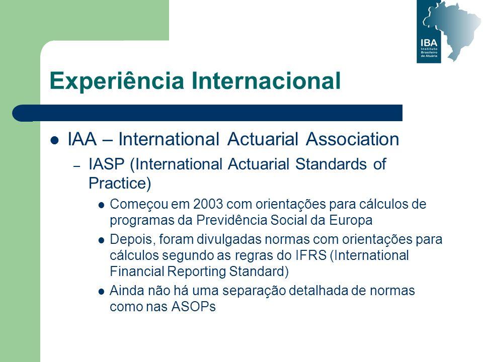 Experiência Internacional IAA – International Actuarial Association – IASP (International Actuarial Standards of Practice) Começou em 2003 com orienta