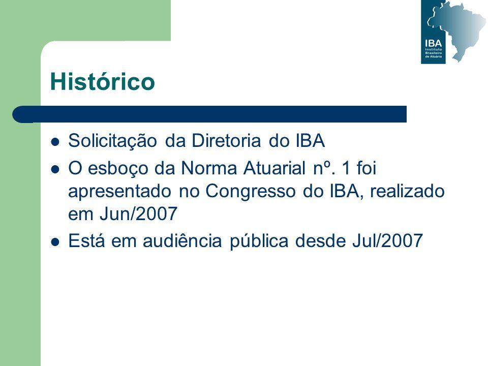 Histórico Solicitação da Diretoria do IBA O esboço da Norma Atuarial nº. 1 foi apresentado no Congresso do IBA, realizado em Jun/2007 Está em audiênci
