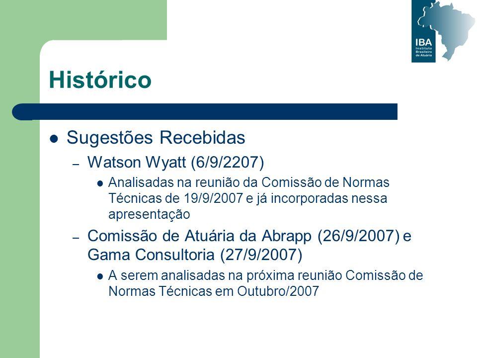 Histórico Sugestões Recebidas – Watson Wyatt (6/9/2207) Analisadas na reunião da Comissão de Normas Técnicas de 19/9/2007 e já incorporadas nessa apre