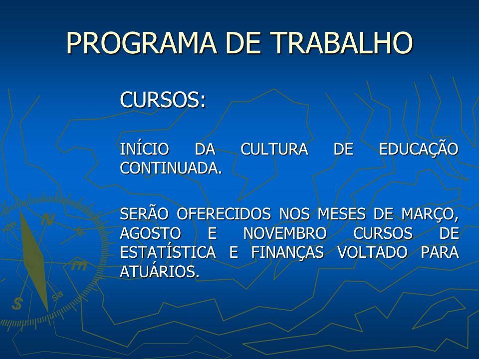 PROGRAMA DE TRABALHO CURSOS: INÍCIO DA CULTURA DE EDUCAÇÃO CONTINUADA.