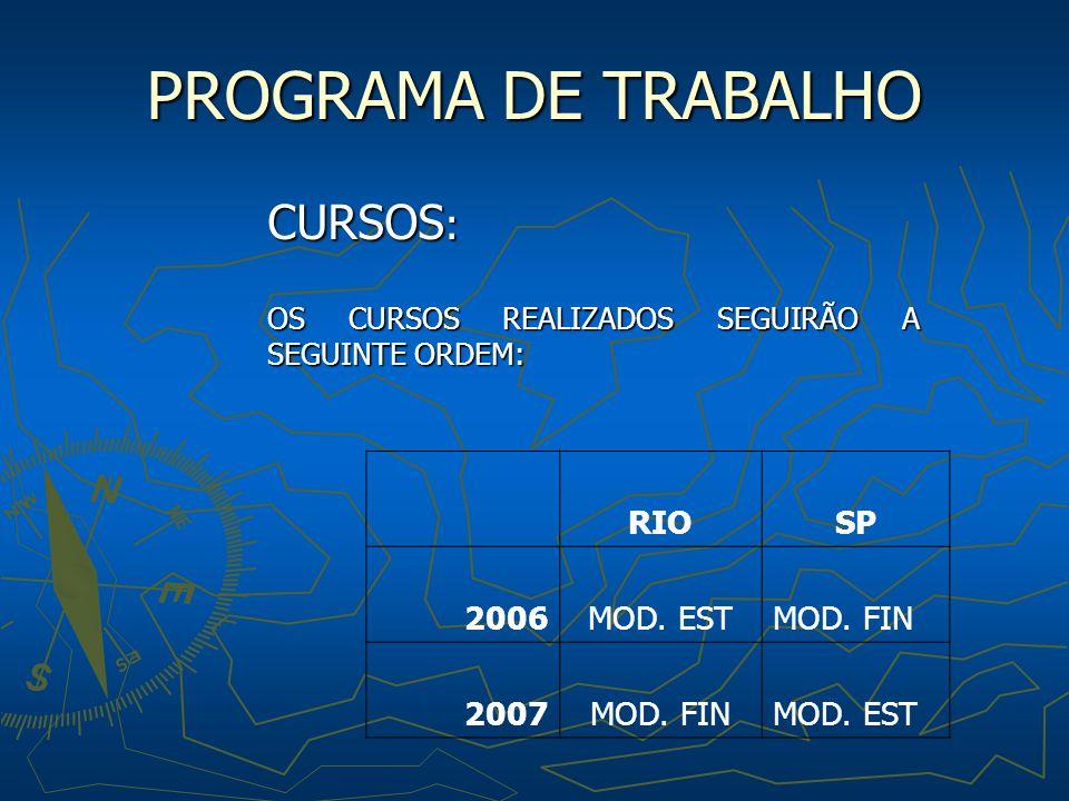 PROGRAMA DE TRABALHO CURSOS : OS CURSOS REALIZADOS SEGUIRÃO A SEGUINTE ORDEM: RIOSP 2006MOD.
