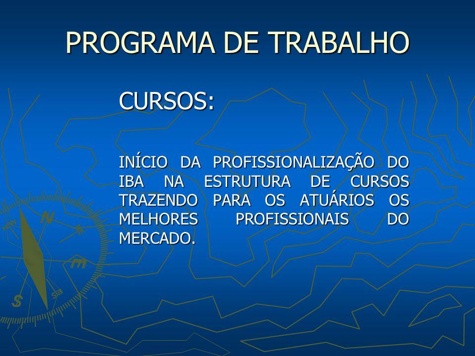 PROGRAMA DE TRABALHO CURSOS: INÍCIO DA PROFISSIONALIZAÇÃO DO IBA NA ESTRUTURA DE CURSOS TRAZENDO PARA OS ATUÁRIOS OS MELHORES PROFISSIONAIS DO MERCADO.