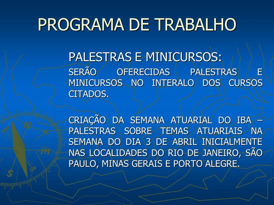 PROGRAMA DE TRABALHO PALESTRAS E MINICURSOS: SERÃO OFERECIDAS PALESTRAS E MINICURSOS NO INTERALO DOS CURSOS CITADOS.