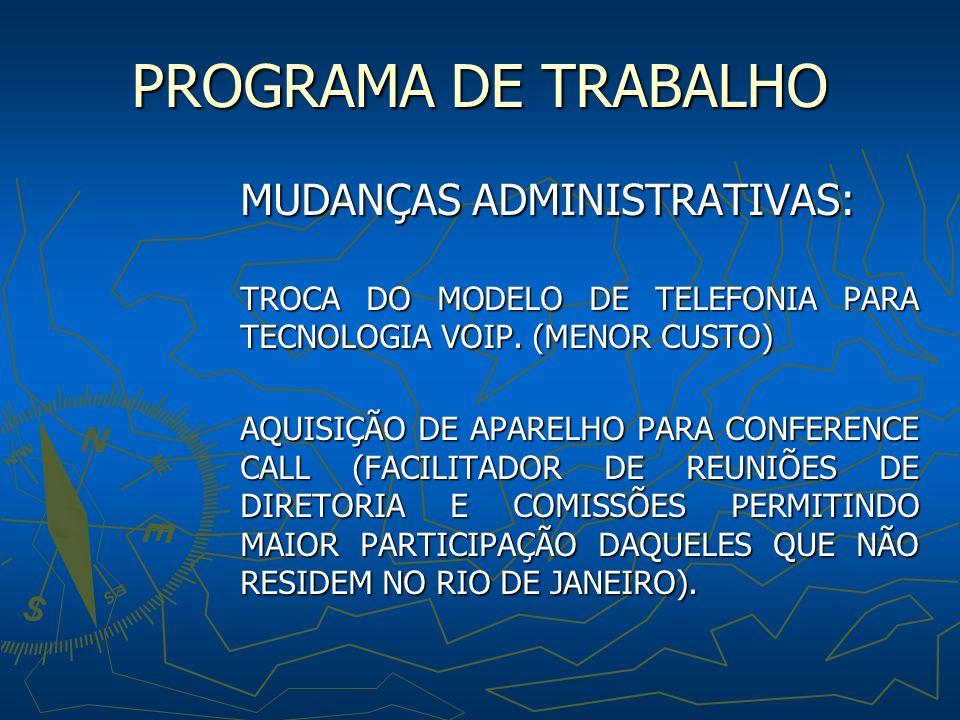 PROGRAMA DE TRABALHO MUDANÇAS ADMINISTRATIVAS: TROCA DO MODELO DE TELEFONIA PARA TECNOLOGIA VOIP.