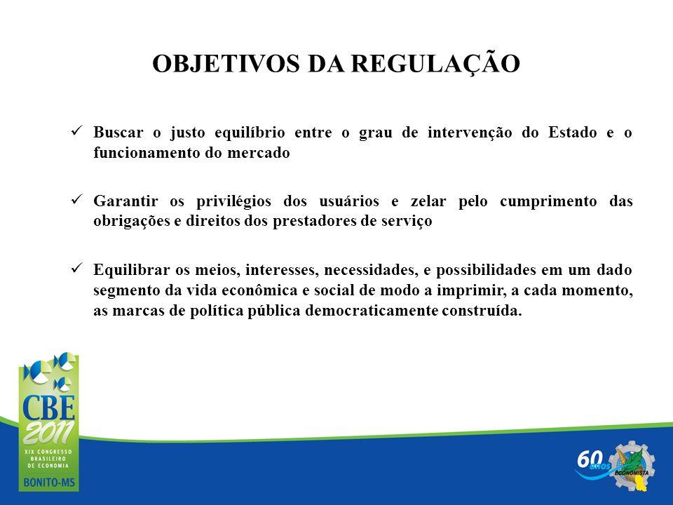 OBJETIVOS DA REGULAÇÃO Buscar o justo equilíbrio entre o grau de intervenção do Estado e o funcionamento do mercado Garantir os privilégios dos usuári