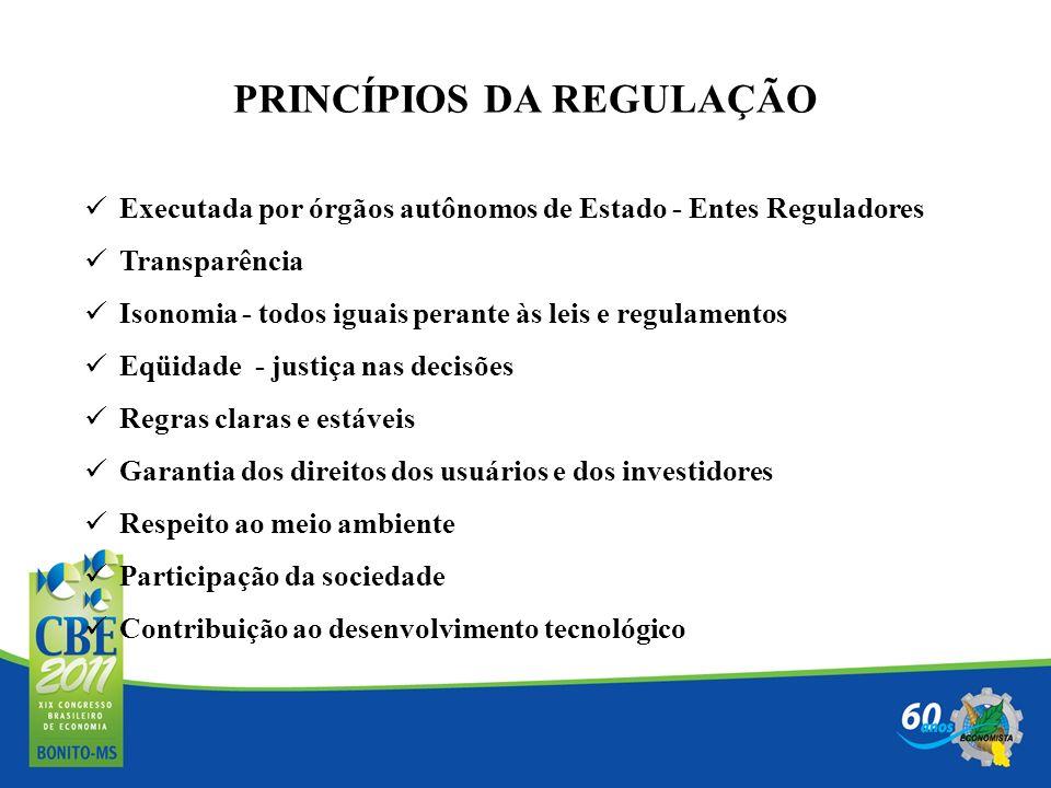 PRINCÍPIOS DA REGULAÇÃO Executada por órgãos autônomos de Estado - Entes Reguladores Transparência Isonomia - todos iguais perante às leis e regulamen