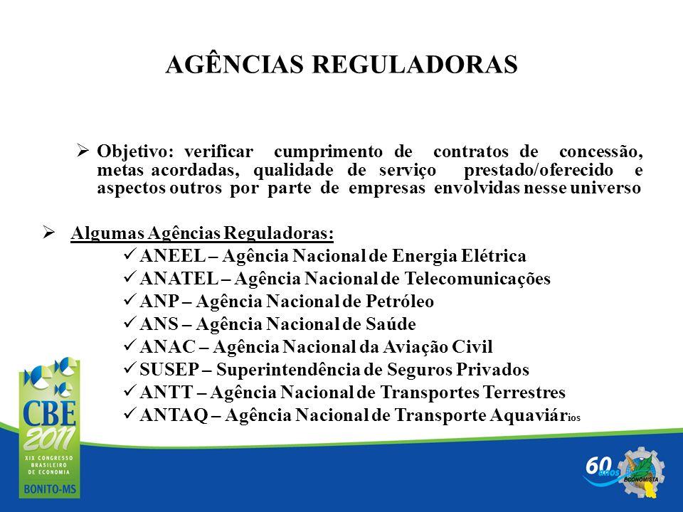 AGÊNCIAS REGULADORAS Objetivo: verificar cumprimento de contratos de concessão, metas acordadas, qualidade de serviço prestado/oferecido e aspectos ou