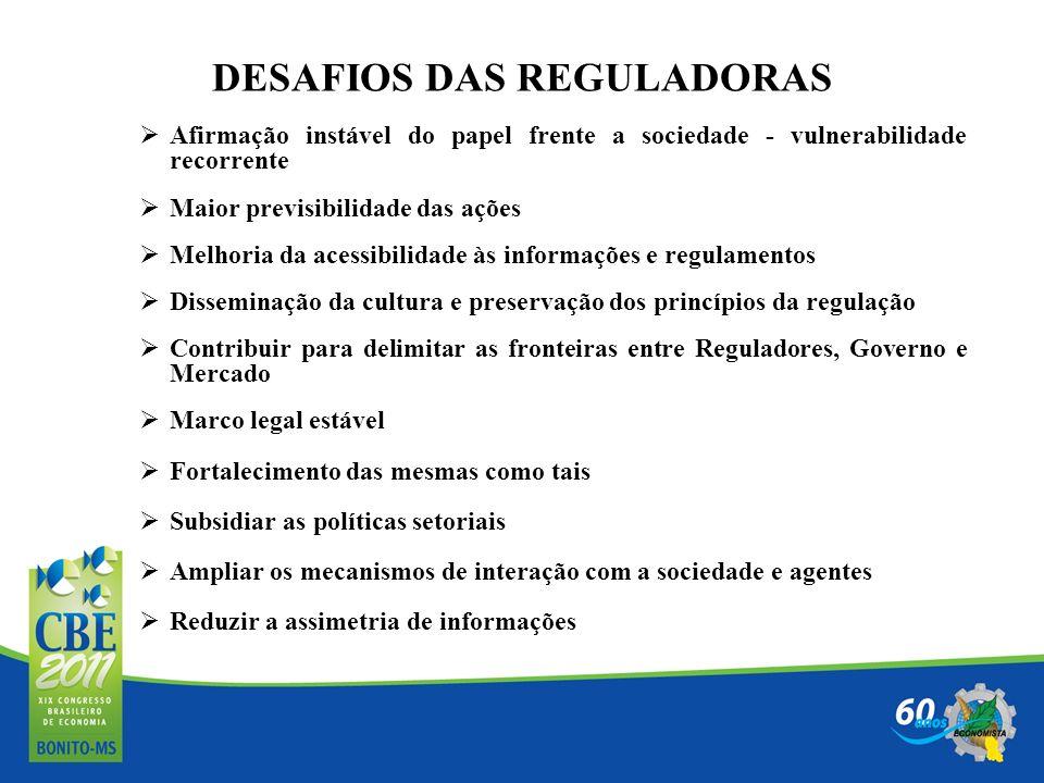 DESAFIOS DAS REGULADORAS Afirmação instável do papel frente a sociedade - vulnerabilidade recorrente Maior previsibilidade das ações Melhoria da acess