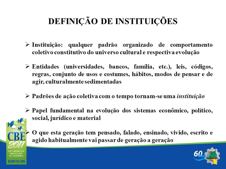 DEFINIÇÃO DE INSTITUIÇÕES Instituição: qualquer padrão organizado de comportamento coletivo constitutivo do universo cultural e respectiva evolução En