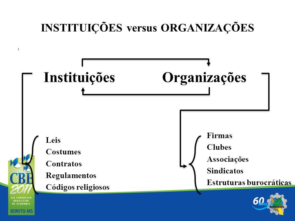 INSTITUIÇÕES versus ORGANIZAÇÕES s OrganizaçõesInstituições Leis Costumes Contratos Regulamentos Códigos religiosos Firmas Clubes Associações Sindicat