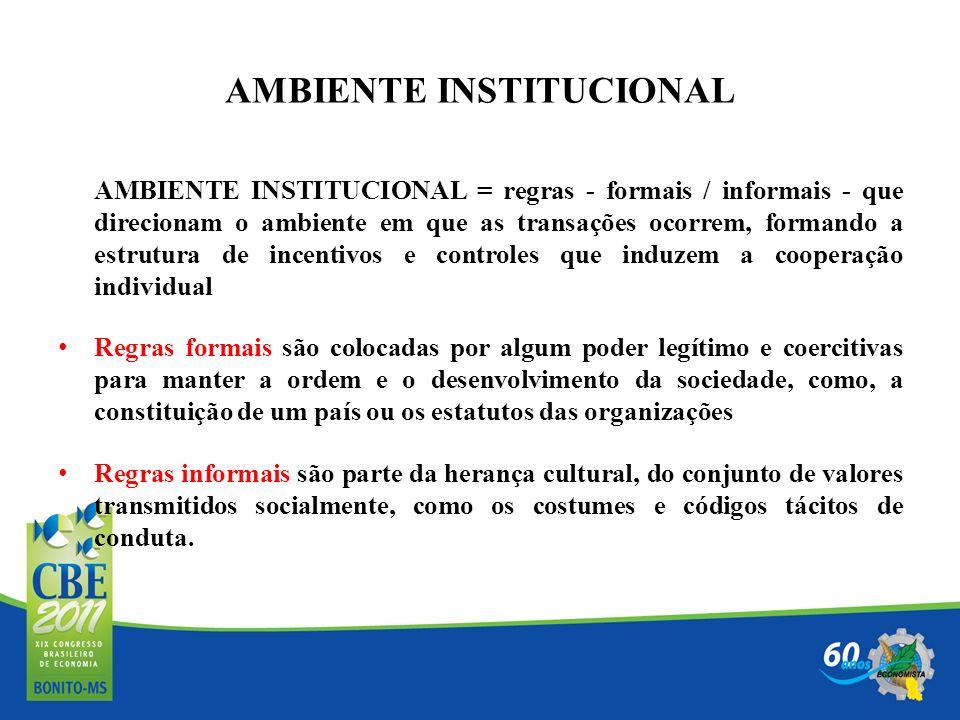 AMBIENTE INSTITUCIONAL AMBIENTE INSTITUCIONAL = regras - formais / informais - que direcionam o ambiente em que as transações ocorrem, formando a estr