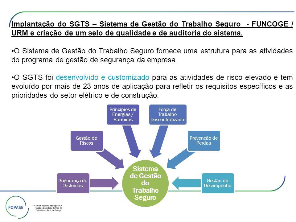 Implantação do SGTS – Sistema de Gestão do Trabalho Seguro - FUNCOGE / URM e criação de um selo de qualidade e de auditoria do sistema. O Sistema de G