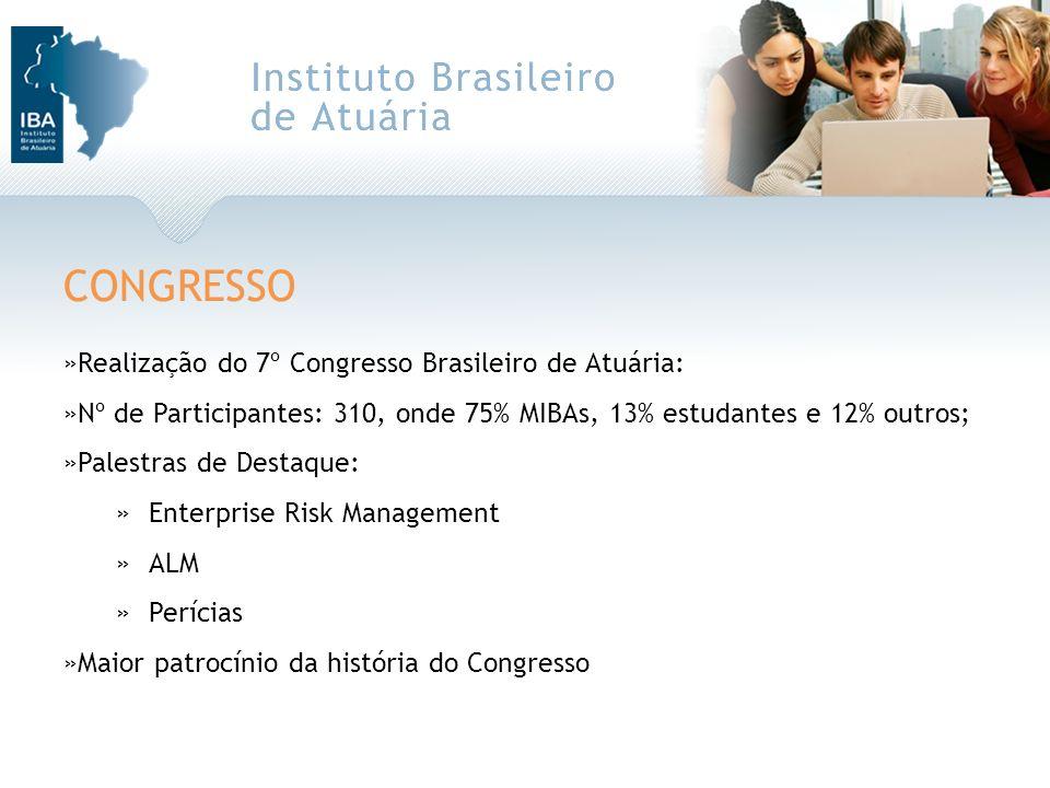 CONGRESSO »Realização do 7º Congresso Brasileiro de Atuária: »Nº de Participantes: 310, onde 75% MIBAs, 13% estudantes e 12% outros; »Palestras de Des