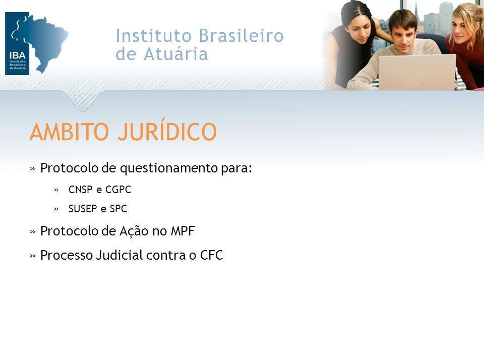 AMBITO JURÍDICO » Protocolo de questionamento para: »CNSP e CGPC »SUSEP e SPC » Protocolo de Ação no MPF » Processo Judicial contra o CFC