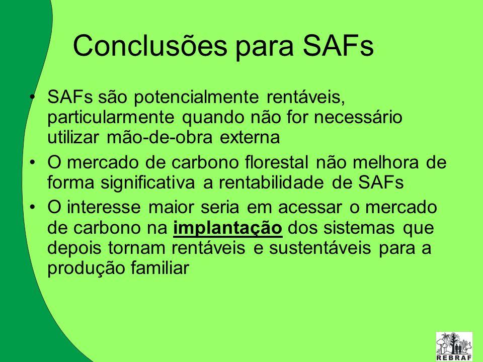 Conclusões para SAFs SAFs são potencialmente rentáveis, particularmente quando não for necessário utilizar mão-de-obra externa O mercado de carbono fl