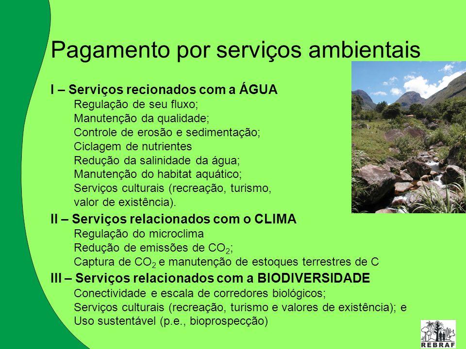 Pagamento por serviços ambientais I – Serviços recionados com a ÁGUA Regulação de seu fluxo; Manutenção da qualidade; Controle de erosão e sedimentaçã