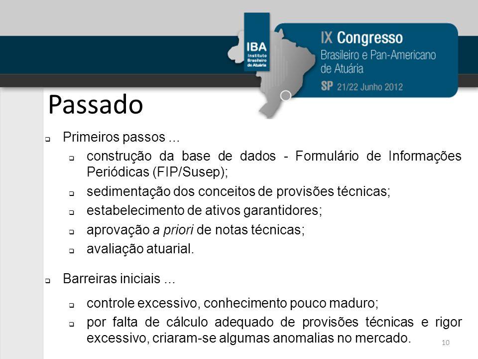 Passado 10 Primeiros passos... construção da base de dados - Formulário de Informações Periódicas (FIP/Susep); sedimentação dos conceitos de provisões