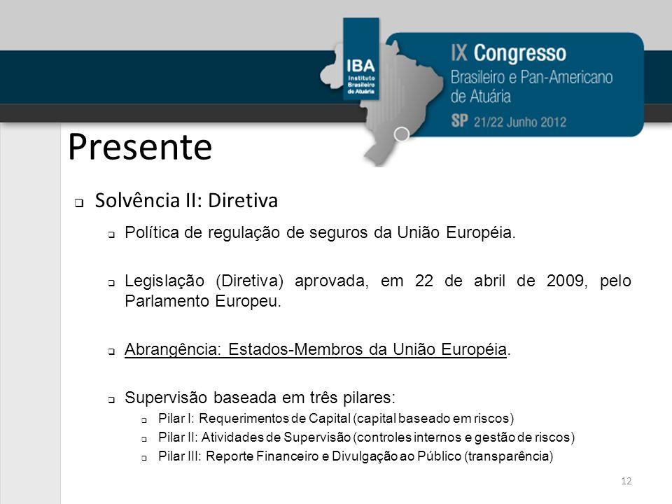 Presente Solvência II: Diretiva Política de regulação de seguros da União Européia. Legislação (Diretiva) aprovada, em 22 de abril de 2009, pelo Parla