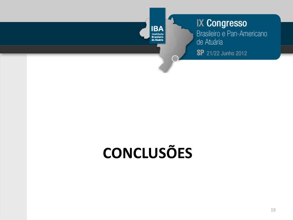 CONCLUSÕES 19