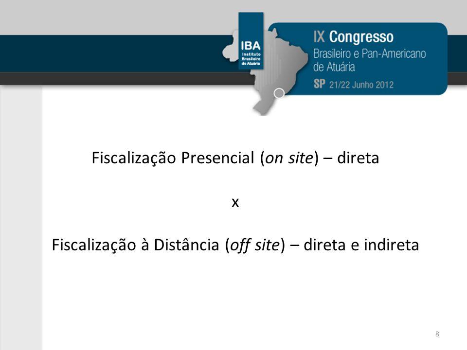 Fiscalização Presencial (on site) – direta x Fiscalização à Distância (off site) – direta e indireta 8