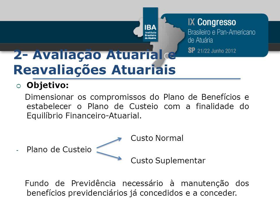 2- Avaliação Atuarial e Reavaliações Atuariais Objetivo: Dimensionar os compromissos do Plano de Benefícios e estabelecer o Plano de Custeio com a fin