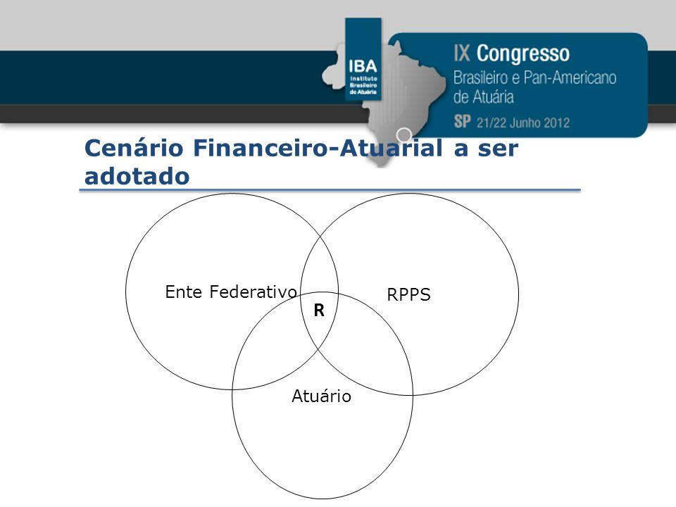 Cenário Financeiro-Atuarial a ser adotado Ente Federativo RPPS Atuário R