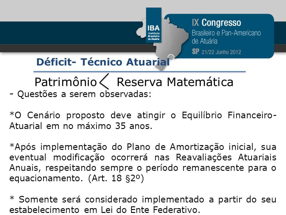 Déficit- Técnico Atuarial Patrimônio Reserva Matemática - Questões a serem observadas: *O Cenário proposto deve atingir o Equilíbrio Financeiro- Atuar