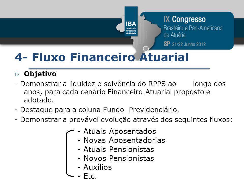 4- Fluxo Financeiro Atuarial Objetivo - Demonstrar a liquidez e solvência do RPPS ao longo dos anos, para cada cenário Financeiro-Atuarial proposto e