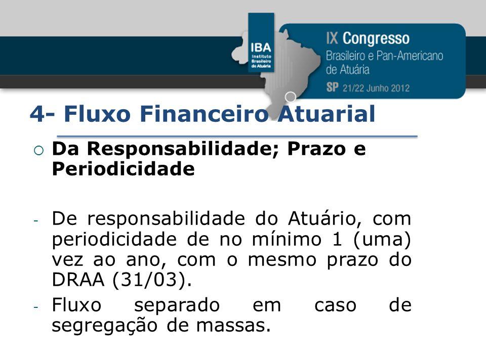 4- Fluxo Financeiro Atuarial Da Responsabilidade; Prazo e Periodicidade - De responsabilidade do Atuário, com periodicidade de no mínimo 1 (uma) vez a