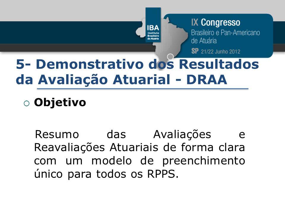 5- Demonstrativo dos Resultados da Avaliação Atuarial - DRAA Objetivo Resumo das Avaliações e Reavaliações Atuariais de forma clara com um modelo de p