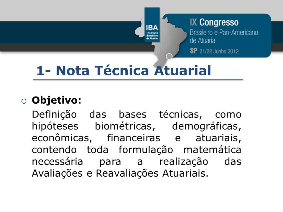 1- Nota Técnica Atuarial Objetivo: Definição das bases técnicas, como hipóteses biométricas, demográficas, econômicas, financeiras e atuariais, conten