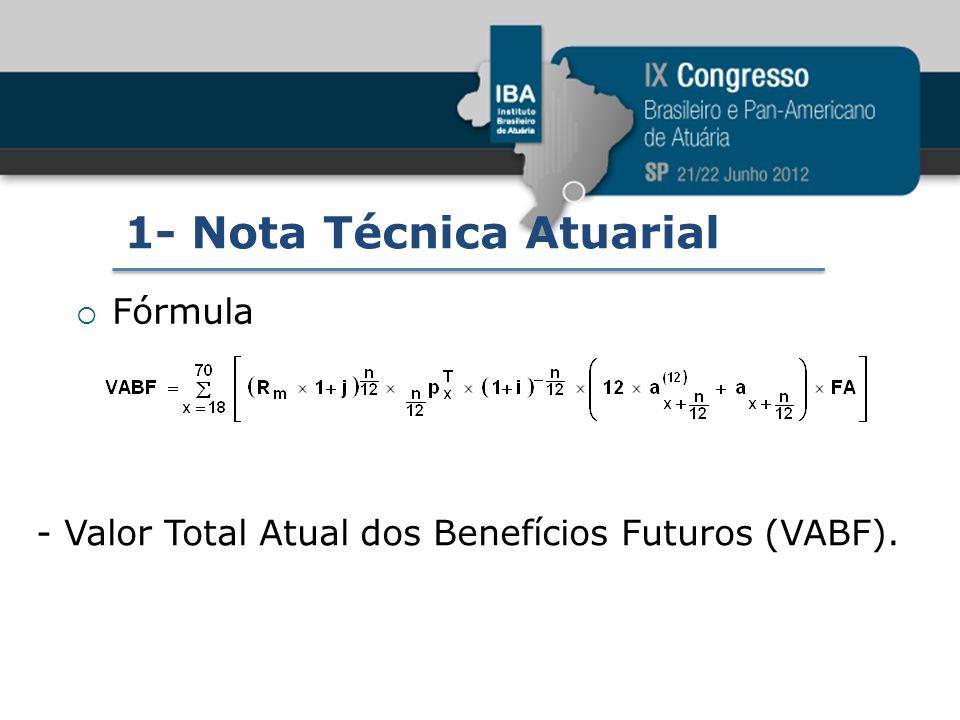 1- Nota Técnica Atuarial Fórmula - Valor Total Atual dos Benefícios Futuros (VABF).