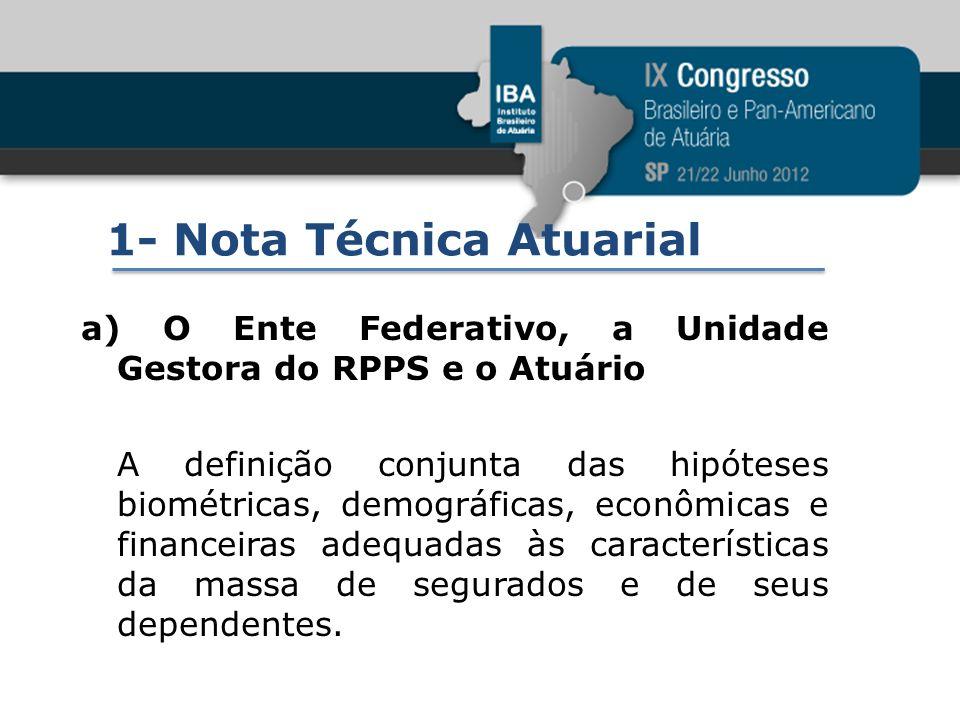 1- Nota Técnica Atuarial a) O Ente Federativo, a Unidade Gestora do RPPS e o Atuário A definição conjunta das hipóteses biométricas, demográficas, eco