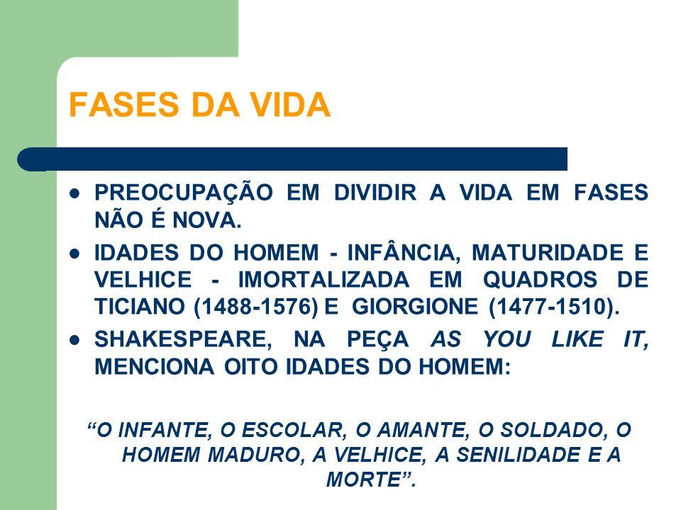 PREOCUPAÇÃO EM DIVIDIR A VIDA EM FASES NÃO É NOVA. IDADES DO HOMEM - INFÂNCIA, MATURIDADE E VELHICE - IMORTALIZADA EM QUADROS DE TICIANO (1488-1576) E