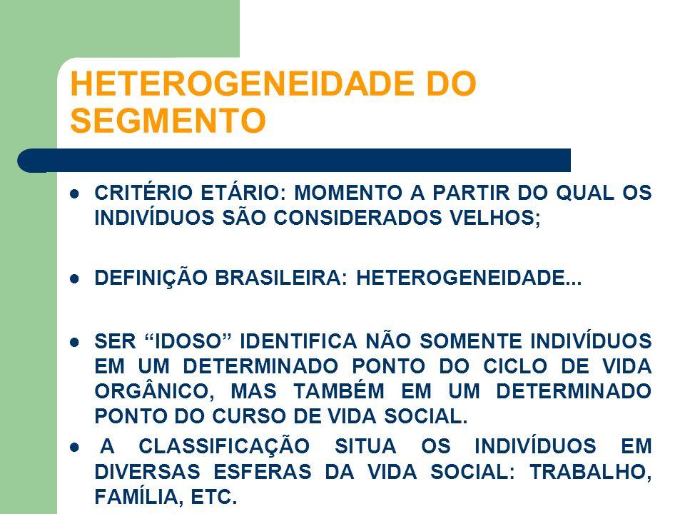 CRITÉRIO ETÁRIO: MOMENTO A PARTIR DO QUAL OS INDIVÍDUOS SÃO CONSIDERADOS VELHOS; DEFINIÇÃO BRASILEIRA: HETEROGENEIDADE... SER IDOSO IDENTIFICA NÃO SOM