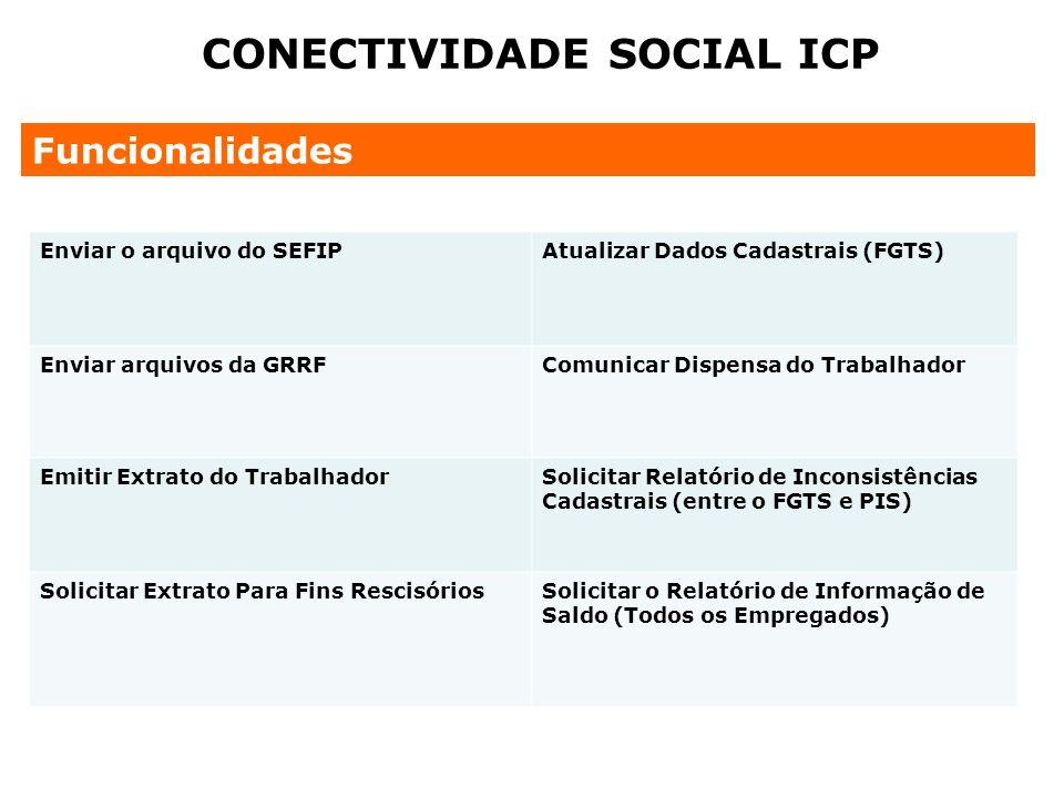 CONECTIVIDADE SOCIAL ICP Funcionalidades Enviar o arquivo do SEFIPAtualizar Dados Cadastrais (FGTS) Enviar arquivos da GRRFComunicar Dispensa do Traba
