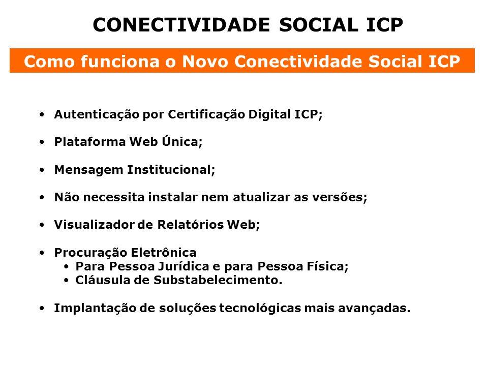 CONECTIVIDADE SOCIAL ICP Como funciona o Novo Conectividade Social ICP Autenticação por Certificação Digital ICP; Plataforma Web Única; Mensagem Insti