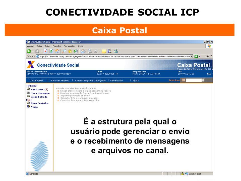 CONECTIVIDADE SOCIAL ICP Caixa Postal É a estrutura pela qual o usuário pode gerenciar o envio e o recebimento de mensagens e arquivos no canal.