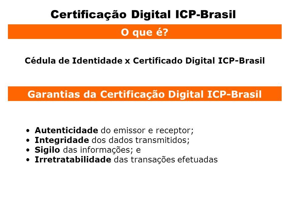 Certificação Digital ICP-Brasil Cédula de Identidade x Certificado Digital ICP-Brasil O que é? Garantias da Certificação Digital ICP-Brasil Autenticid
