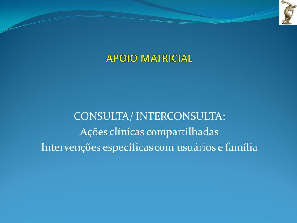 CONSULTA/ INTERCONSULTA: Ações clínicas compartilhadas Intervenções específicas com usuários e família