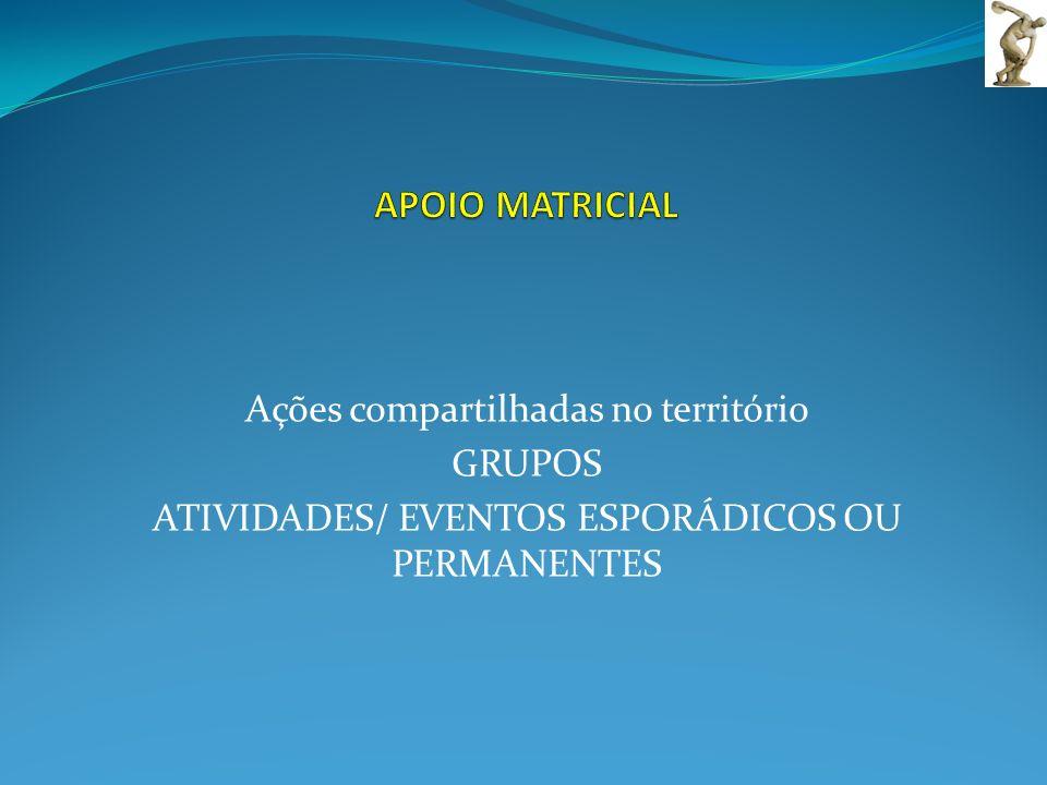 Ações compartilhadas no território GRUPOS ATIVIDADES/ EVENTOS ESPORÁDICOS OU PERMANENTES